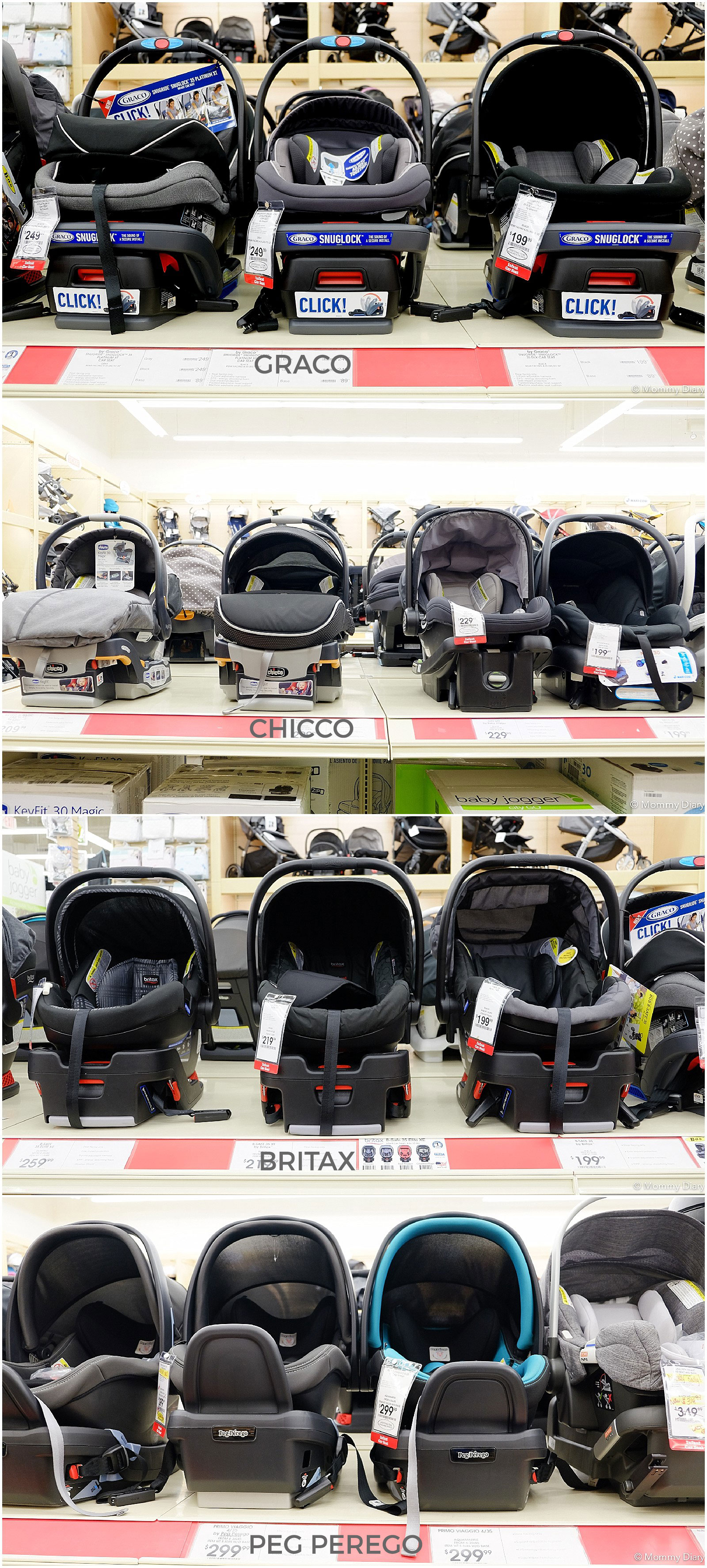 Finding The Best Carseat For Your Baby Mommy Diary