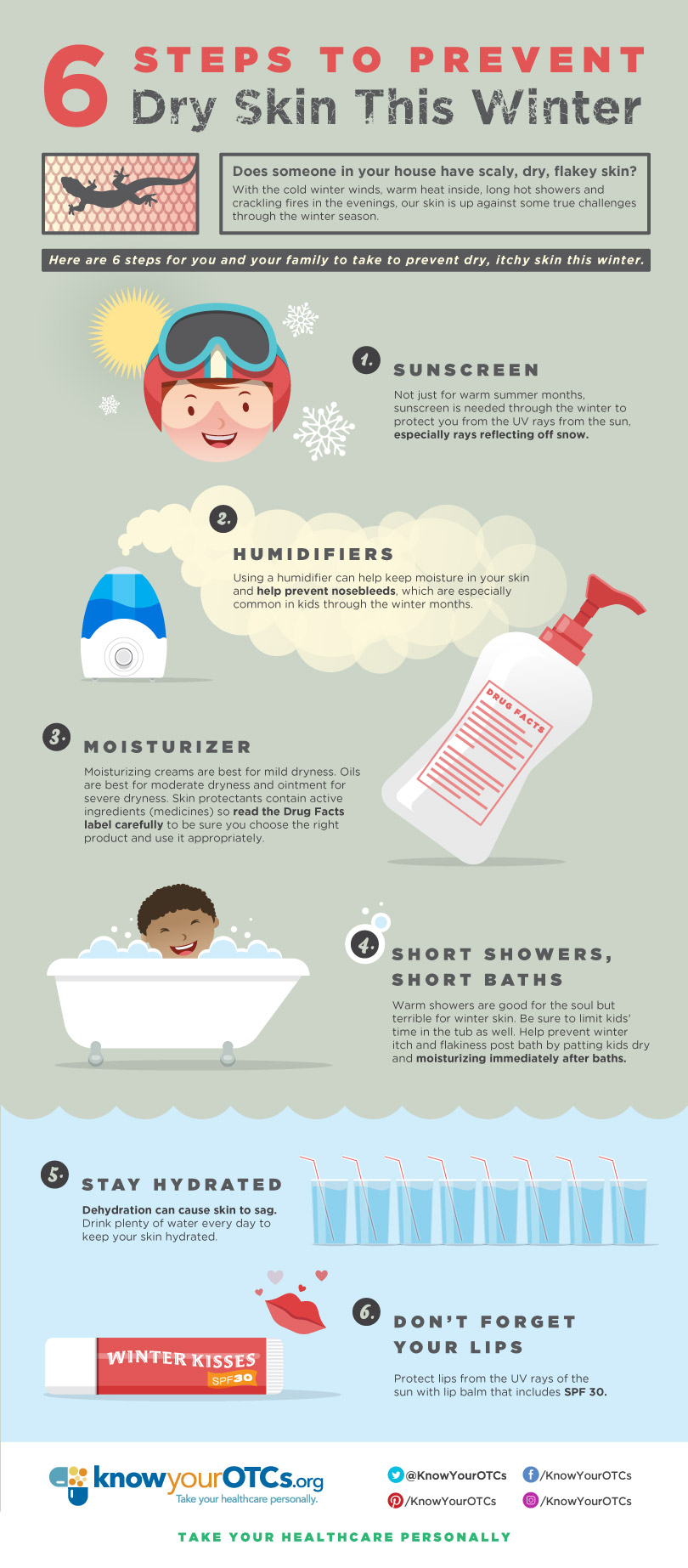 preventing dry winter skin + eczema Infographic
